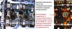 Поддельное масло загрязняет двигатель автомобиля
