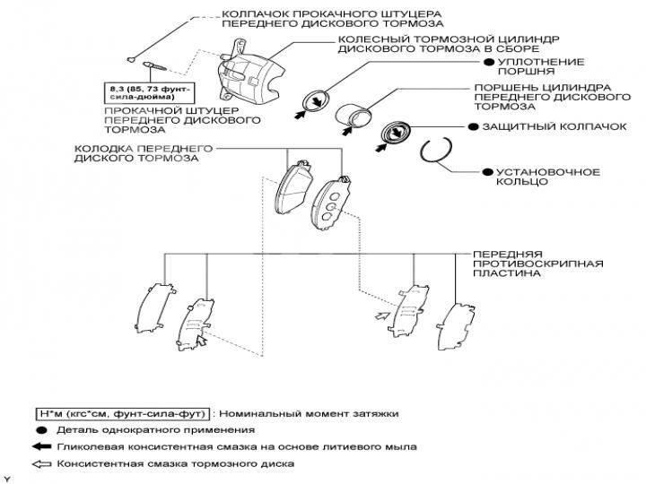 Замена ремкомплекта переднего правого суппорта Toyota Corolla X E150 (фото 1)