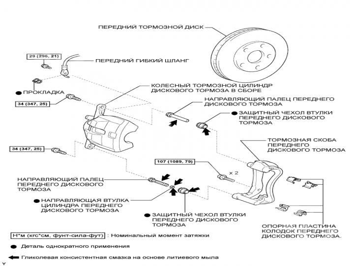 Замена ремкомплекта переднего правого суппорта Toyota Corolla X E150 (фото 2)
